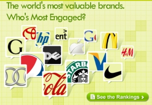 Download the free Report on the Top 100 Brands