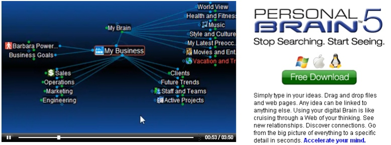 This software allows a new dynamic way of mapping, linking and strategizing. Click the image for the free download.